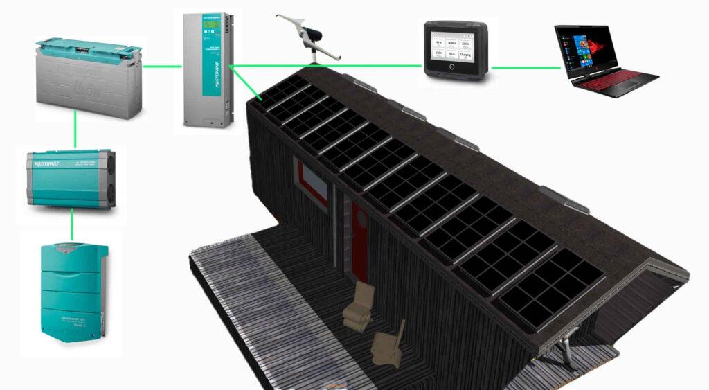 nachhaltige-technik-für-autarkes wohnen -das-tiny-house-umweltfreundliche-energieversorgung